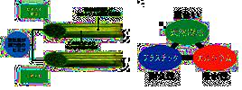 美草表(みぐさおもて)